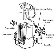 ac disconnect wiring diagram ac image wiring diagram wiring an ac disconnect box wiring image about wiring on ac disconnect wiring diagram