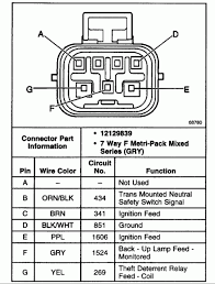 neutral safety switch wiring diagram chevy images neutral safety switch wiring diagram also chevy neutral safety switch