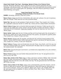 greek mythology essays page zoom in