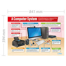 Ict Date Chart A Computer System Ict Posters Gloss Paper Measuring 850mm X 594mm A1 Computing Charts For The Classroom Education Charts By Daydream