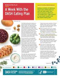 Daily Food Chart For Good Health A Week With The Dash Eating Plan National Heart Lung And