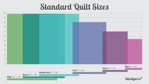 Standard Size Chart – Piece and Plenty Quilt Guild & Standard Quilt Sizes Adamdwight.com