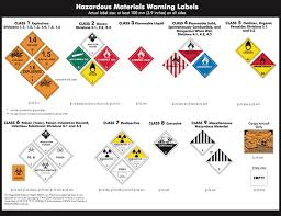 Hazardous Materials Labeling Chart Explosive Symbols Are Used To Label Materials That Release