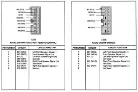 2001 ford escape radio wiring diagram wiring diagram 2001 ford f150 audio wiring diagram jodebal