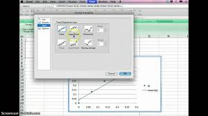 excel best fit line draw a best fit trendline line in excel youtube