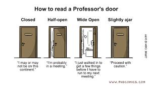 how to read a professor s door