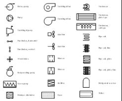 showing post media for hvac fan symbol com hvac fan symbol pict hvac equipment symbols design elements hvac equipment