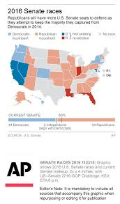 party makeup of us senate graphic shows 2016