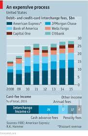 print edition finance and economics