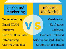 Inbound Vs Outbound Marketing Business Blogs As Inbound Marketing Strategy Why And How The Km