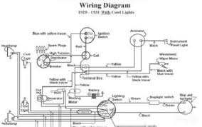 readingrat net page 56 free wiring diagram for your inspirations Model A Ford Wiring Diagram wiring diagram model a ford model a ford wiring diagram with cowl lights