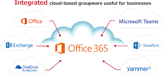 Offi 365 Office 365 Services And Solutions Business Ntt Docomo