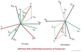 three phase transformer connections circuit globe 3 Phase Transformer Diagram phase shift of delta delta connection of transformer 3 phase transformer connection diagrams