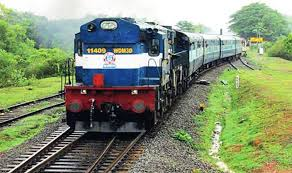 Image result for Train