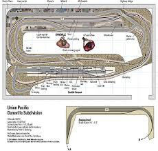 ho scale union pacific daneville division modelrailroader com