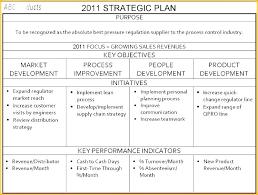 Sba Business Plan Template Pdf Autosklo Pro