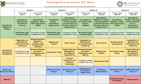 international relations politics cambridge summer institute disclaimer changes to the course description topics programme structure and schedules occur due to the availability of faculty members at the