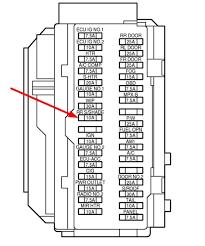 toyota sienna fuse box diagram hyundai xg300 fuse box diagram 1994 toyota land cruiser fuse box diagram at 1998 Toyota Land Cruiser Fuse Box Diagram