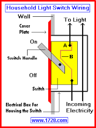basic electricity tutorial switches because of being well insulated and mounted in a box household switches are a safe way for turning electrical devices on and off