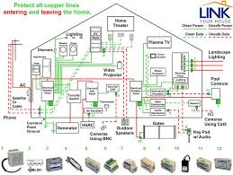 lightning and whole house surge protection link your house surge suppressor wiring diagram whole house surge protection diagram