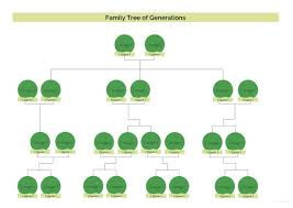 Family Tree Template – 140+ Free Word, Excel, Pdf Format Download ...
