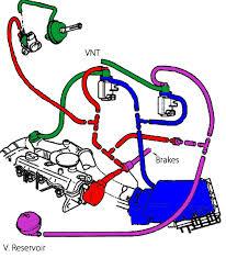 how to install a manual glow plug button tdiclub forums wiring diagram engine alh tdi Alh Tdi Engine Wiring Diagram egr delete manual