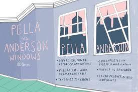 Window Brand Comparison Chart Pella Vs Andersen A Point By Point Comparison