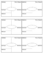 Frayer Map Template Frayer Model Printable Worksheets Teachers Pay Teachers
