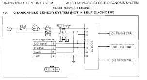 rb20det wiring diagram ecu wiring diagram rb25det wiring auto diagram schematic
