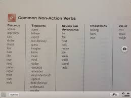 action words for resume pdf sample customer service resume action words for resume pdf resume buzz words action resume verbs resume action verbs list action