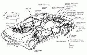 88 thunderbird fuse box best secret wiring diagram • 88 ford thunderbird wiring diagrams mercury milan wiring 85 thunderbird 67 thunderbird
