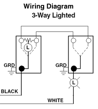 how to prevent blinking led on a three way lighted switch circuit light switch wiring diagram for 91 f150 enter image description here