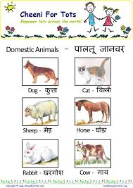 Animal Names In Hindi Animals And Sounds Da Chart Farm With