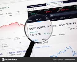 Canada Stock Index Chart Montreal Canada January 2019 Dow Jones Industrial Average