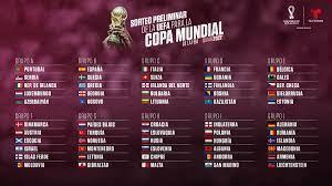 Los estadios para el mundial qatar 2022. Quedan Definidas Las Eliminatorias Uefa Rumbo A Qatar 2022