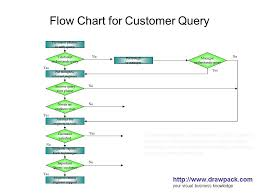 Flow Chart For Customer Query Diagram Drawpack Com Flickr