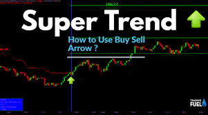 Supertrend Indicator How To Use Formula Strategy