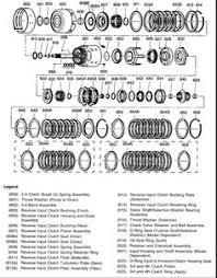 15 Best Auto Images Chevy Transmission 4l60e Transmission