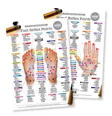 Foot Chart Reflex Points Chart Hand Foot