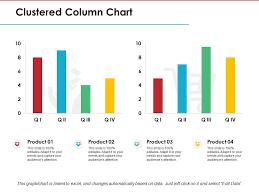 100 Column Chart Clustered Column Chart Ppt Model Infographics Powerpoint