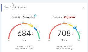 Credit Score Chart Credit Karma Sears Credit Card App February 2018