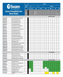 Cargo Compatibility Chart Free 6 Compatibility Chart Examples Samples In Pdf Examples