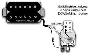 wiring diagram for seymour duncan pickups the wiring diagram duncan designed pickups wiring diagram nodasystech wiring diagram