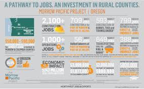proposed projects create nw jobs morrow pacific terminal infographic