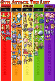 Pokemon Go Buddy Km Chart Keith Wong Keithwong001 On Pinterest
