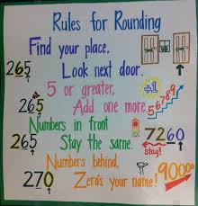 Rounding Anchor Chart 4th Grade Rules For Rounding Poster Made By Alayna Stoll Rounding