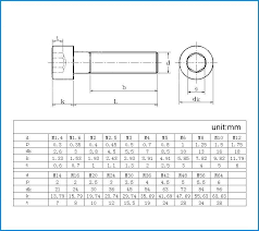 Allen Screw Size Chart Flat Head Socket Screw Dimensions Fiftyshadesfreedmovie Co