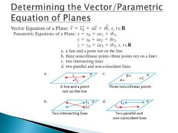 parallel planes equations. 7  determine the equation of plane that contains point p(-1,2,1) and line r\u003d(2,1,3)+s(4,1,5) s ∊ r vector for parallel planes equations l