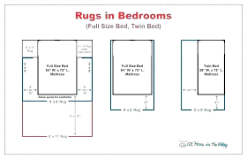 rug under bed what size area rug under queen bed rug size for queen bed rug