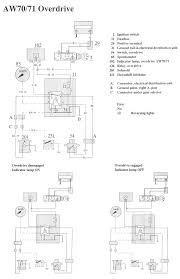 volvo fan relay wiring diagram wiring diagram ford 2 sd taurus fan wiring home diagrams